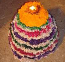 Bathukamma Celebrations 2013